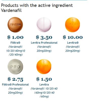 Cheap Levitra Soft 20 mg Canadian Pharmacy