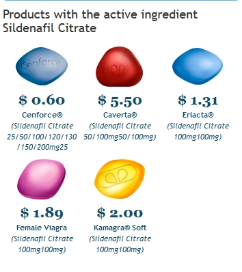 How Much Does 100 mg Viagra Super Active Cost – Fast Shipping