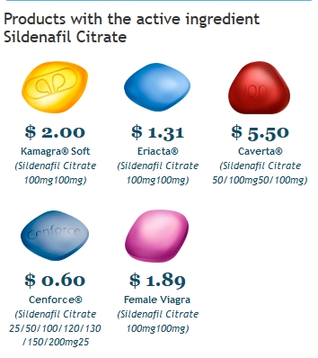 Cheapest Place To Buy Sildenafil Citrate