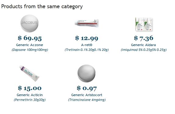Buy Cheap Generic Erythromycin Online
