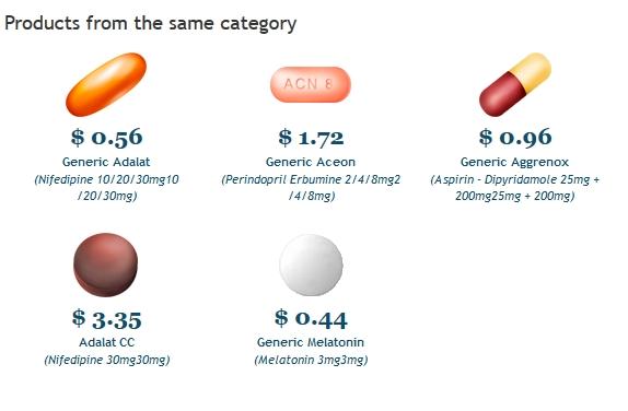 Do I Need A Prescription For Lisinopril In Usa